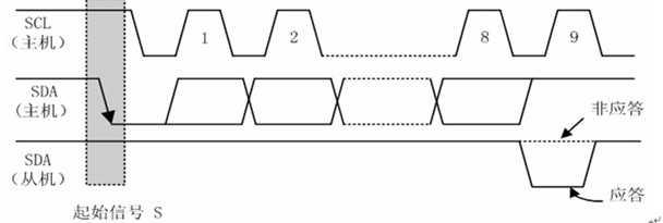 电路 电路图 电子 原理图 608_205