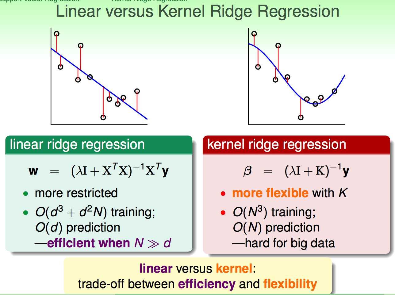 ridge regression_hawksaw ridge_ridge regression