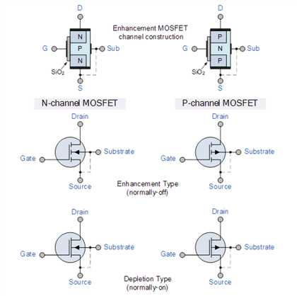 transistor 晶体管 场效应 双极型 达林顿 cmos pmos