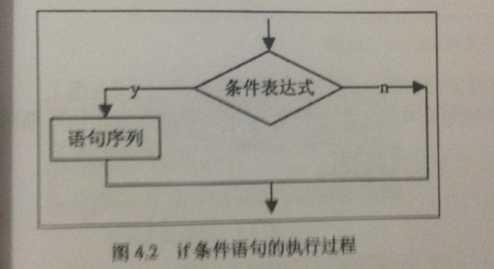 电路 电路图 电子 原理图 494_269