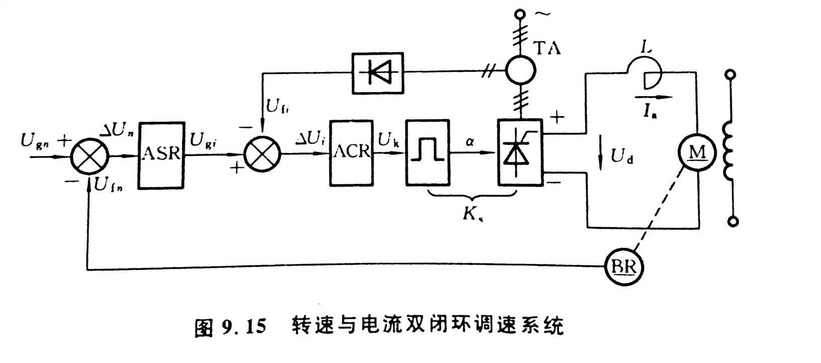 机电传动控制——直流电机调速仿真作业