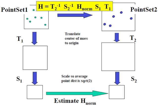 电路 电路图 电子 设计 素材 原理图 640_428