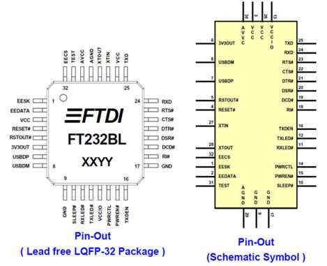 RXD与TXD的电平取决于VCCIO接口的输入电平,VCCIO输入的是5V电平那么RXD与TXD就是5V,VCCIO输入的是3.3V电平那么RXD与TXD就是3.3V,图6.1中USB供电用的就是5V.