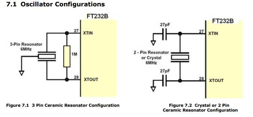 利用ft232实现usb转串口