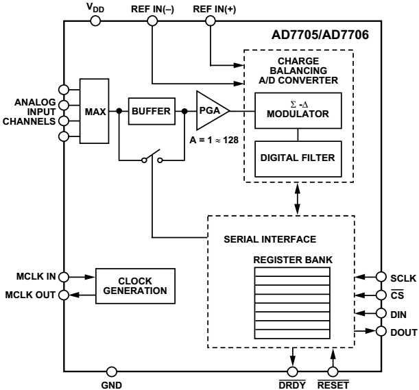 电路 电路图 电子 原理图 611_569