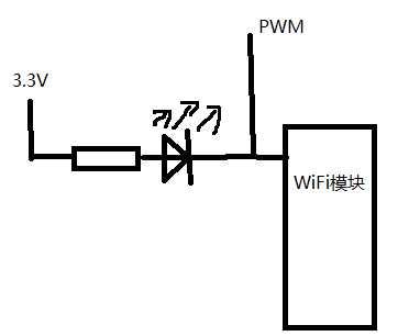 用esp8266 android,制作自己的wifi小车