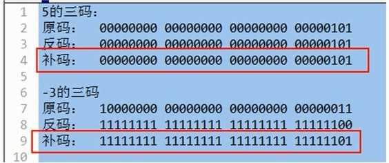 原码阵列除法器电路图