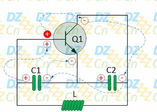 如下图所示: 从上图可以看出,电容三点式lc正弦波振荡电路的重要特性