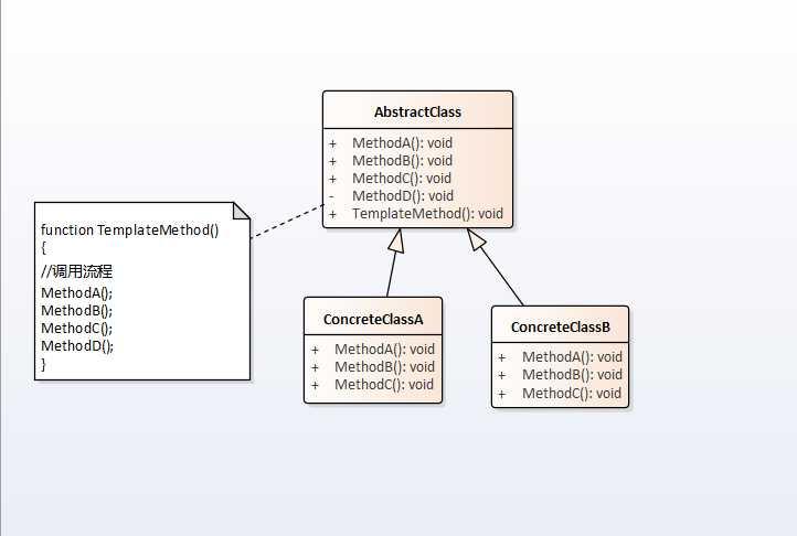 户型 户型图 平面图 设计 素材 722_486