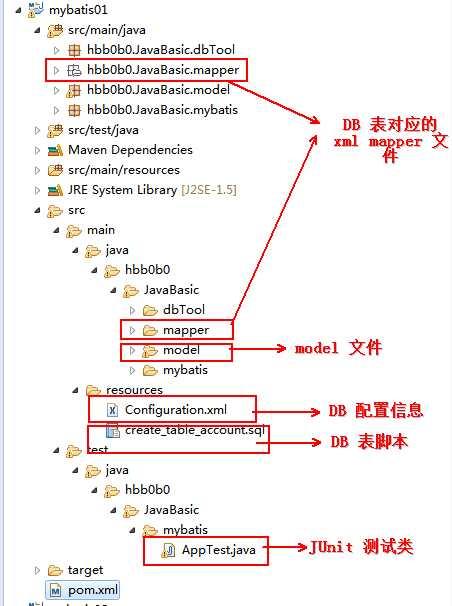 Java DB 訪問之mybatis mapper xml 配置方式- IT閱讀