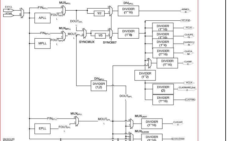 晶振三分频电路图