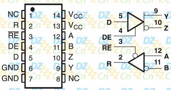 高速数字逻辑电平(8)之lvds差分信号深度详解
