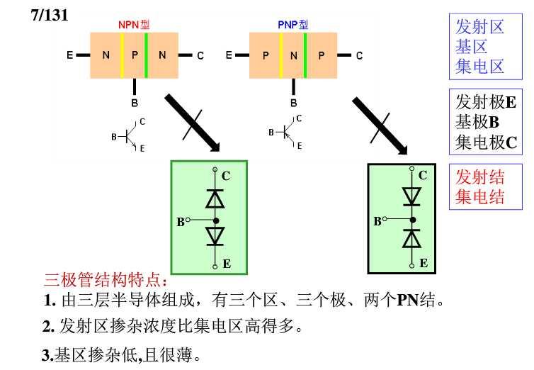 72k三极管典型电路图
