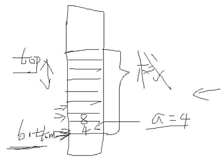 其他 > 详细  这种包含函数指针的结构体就类似面向对象中的class
