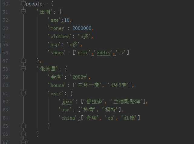 http://www.tbw-xie.com/tuxieJDAyJDI0L1RCMWtoWmNKViQ2YUZYRiQ1JDM.jpg_day2-dict,tuple, string常用函数,图片尺寸:641×477,来自网页:http
