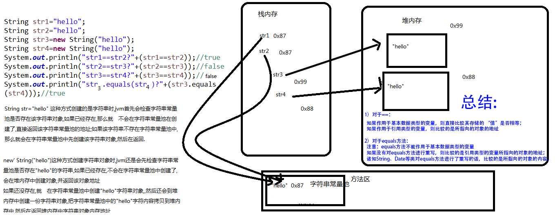 1 public class Person{ 2 3 int id; 4 String name; 5 6 public Person(int id,String name) { 7 this.id=id; 8 this.name=name; 9 } 10 //目前我们需要直接输出一个对象的时候,输出的格式:编号:110 姓名:狗娃 这个格式.目前Object 11 //toString方法无法满足子类的需求,那么这时候就应该从写object类的toString进行从写.