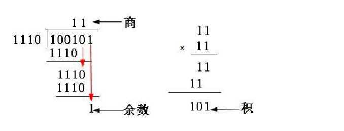 相当于二进制中逻辑异或运算(相同为1,不同为0).