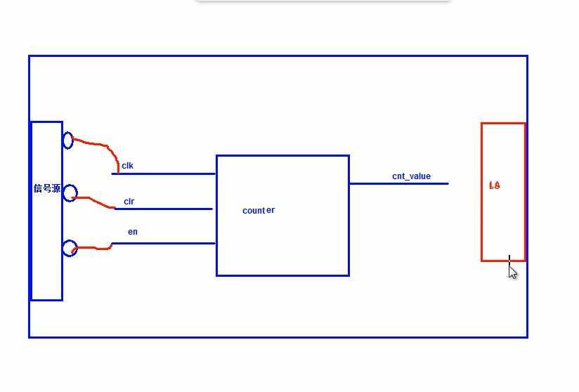 fpga学习笔记(六)—— 时序逻辑电路设计