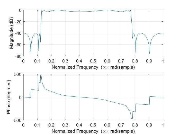 [matlab]椭圆滤波器设计:低通,高通,带通和带阻
