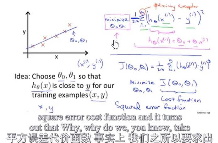 吴恩达机器学习--单变量线性回归【学习笔记】