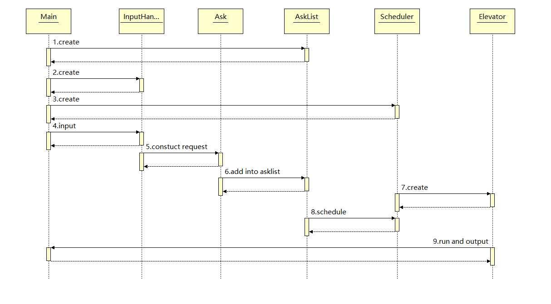 电路 电路图 电子 户型 户型图 平面图 原理图 1214_671