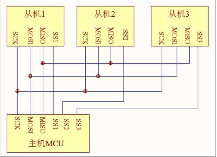 stm32 spi flash_电路图分享