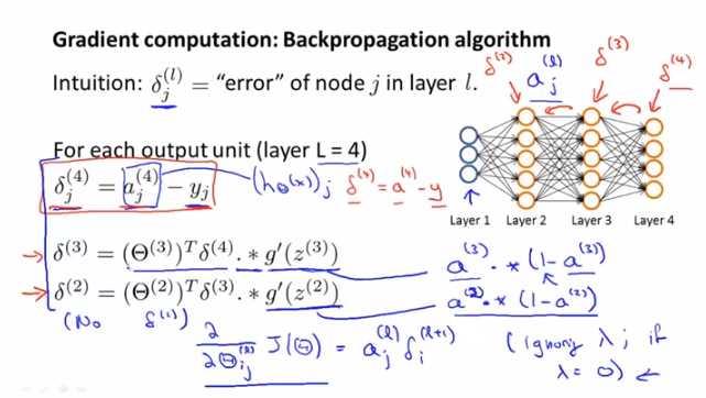 吴恩达机器学习笔记 —— 10 神经网络参数的反向传播