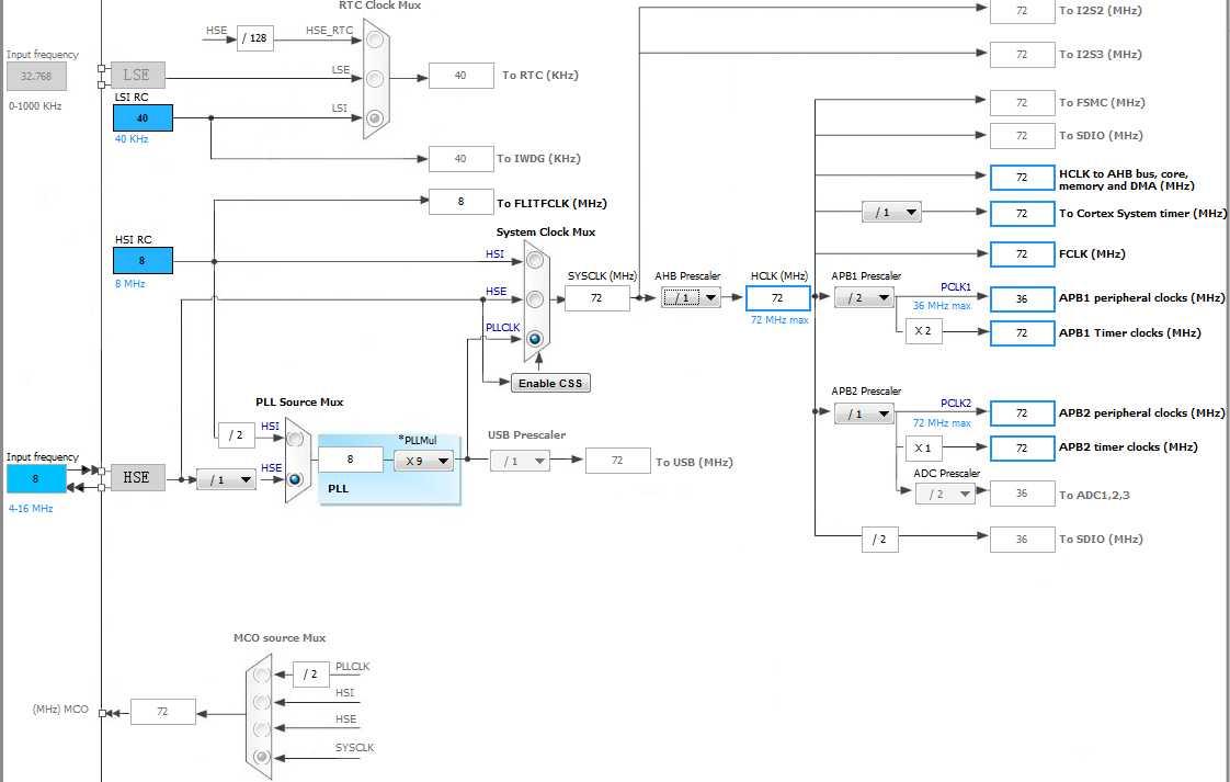 节拍脉冲发生器电路图