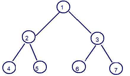 list,set,数据结构