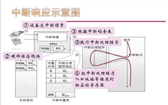 十进制数编码电路图
