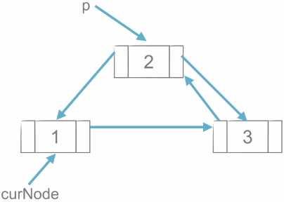 数据结构——线性结构(链表)