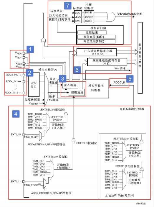 其他 > 详细    12位adc是一种逐次逼近型模拟数字转换器.