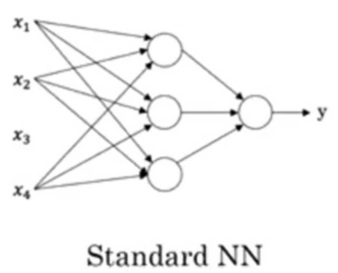 结构化数据(structured data)意味着数据的基本数据库.