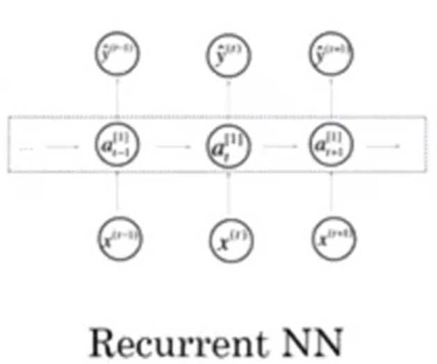 结构化数据与非结构化数据