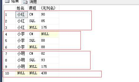 http://img3.doubanio.com/view/group_topic/l/public/p45066684.jpg_sql server with rollup,with cube,grouping语句的应用