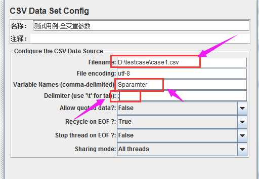 jmeter接口测试系列之测试用例编写和调用