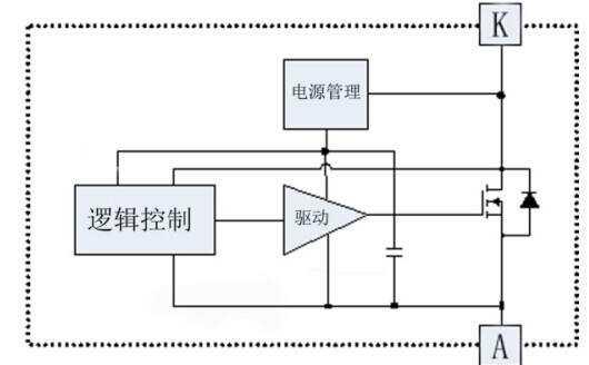 1.一种具有双稳态结构的肖特基二极管设计方法,其特征在于,所述设计方法至少包括以下步骤:(1)从铜体相中得到纯净的845的Cu(111)表面,对其结构进行优化得到其晶格常数和费米能级大小;(2)构建出ADT分子,对其结构进行优化,得到其禁带宽;(3)再将优化后的ADT分子吸附在优化后的Cu(111)面不同位置上,再分别对其结构进行优化;(4)检查其结果,并且找出能够稳定存在的结构;(5)计算该稳定存在结构的界面偶极矩,确定其肖特基高度。2.