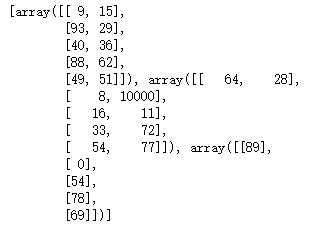 第一節anaconda+jupyter+numpy簡單使用- IT閱讀